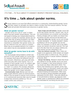 SAAM 2012 Gender Norms Cover